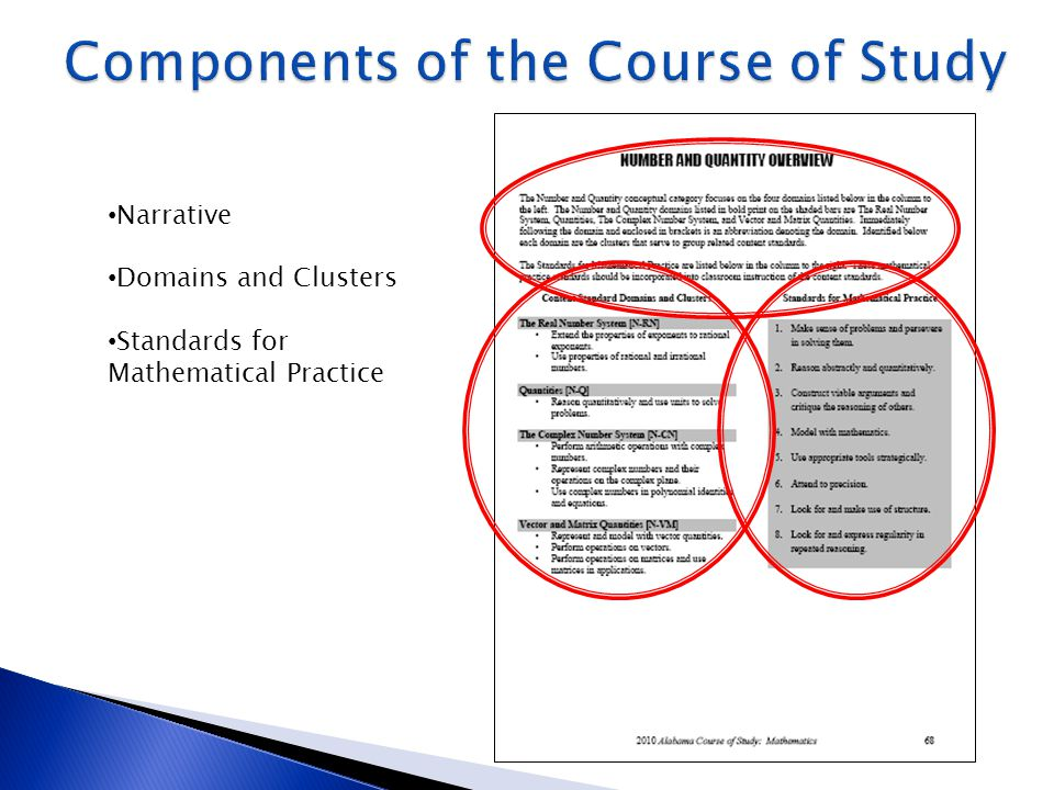 Narrative Domains and Clusters Standards for Mathematical Practice