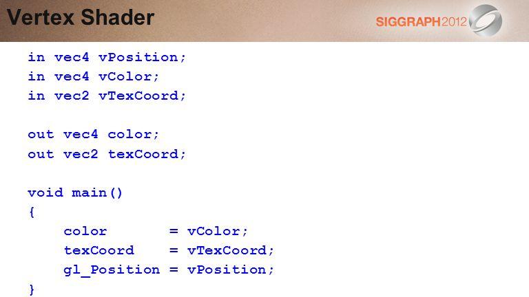 Vertex Shader in vec4 vPosition; in vec4 vColor; in vec2 vTexCoord; out vec4 color; out vec2 texCoord; void main() { color = vColor; texCoord = vTexCoord; gl_Position = vPosition; }