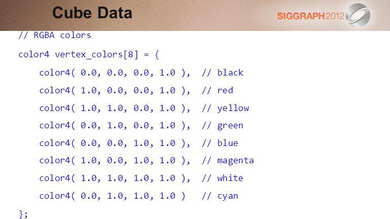// RGBA colors color4 vertex_colors[8] = { color4( 0.0, 0.0, 0.0, 1.0 ), // black color4( 1.0, 0.0, 0.0, 1.0 ), // red color4( 1.0, 1.0, 0.0, 1.0 ), // yellow color4( 0.0, 1.0, 0.0, 1.0 ), // green color4( 0.0, 0.0, 1.0, 1.0 ), // blue color4( 1.0, 0.0, 1.0, 1.0 ), // magenta color4( 1.0, 1.0, 1.0, 1.0 ), // white color4( 0.0, 1.0, 1.0, 1.0 ) // cyan }; Cube Data