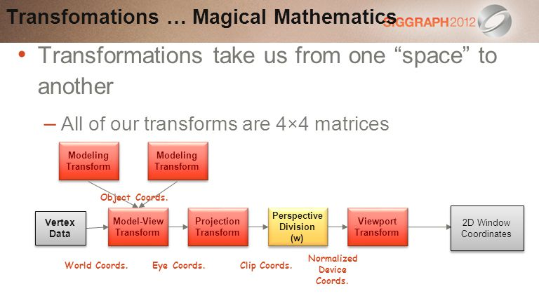 Transformations take us from one space to another – All of our transforms are 4×4 matrices Transfomations … Magical Mathematics Model-View Transform Projection Transform Perspective Division (w) Perspective Division (w) Viewport Transform Modeling Transform Object Coords.