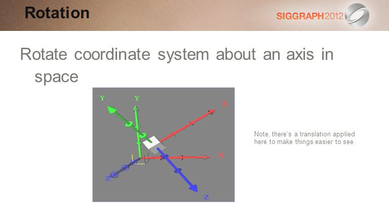 Rotate coordinate system about an axis in space Rotation Note, theres a translation applied here to make things easier to see