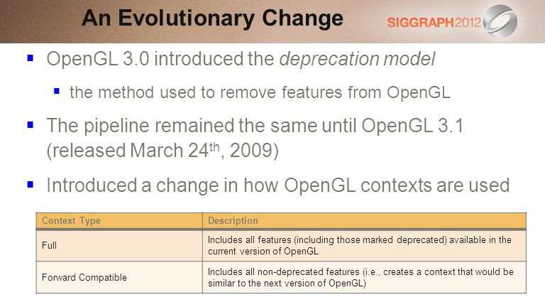 OpenGL 3.0 introduced the deprecation model the method used to remove features from OpenGL The pipeline remained the same until OpenGL 3.1 (released March 24 th, 2009) Introduced a change in how OpenGL contexts are used An Evolutionary Change Context TypeDescription Full Includes all features (including those marked deprecated) available in the current version of OpenGL Forward Compatible Includes all non-deprecated features (i.e., creates a context that would be similar to the next version of OpenGL)