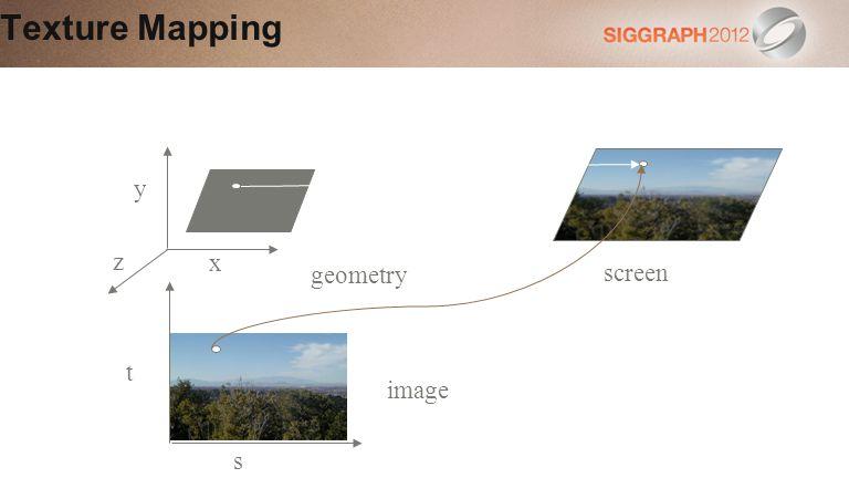 s t x y z image geometry screen