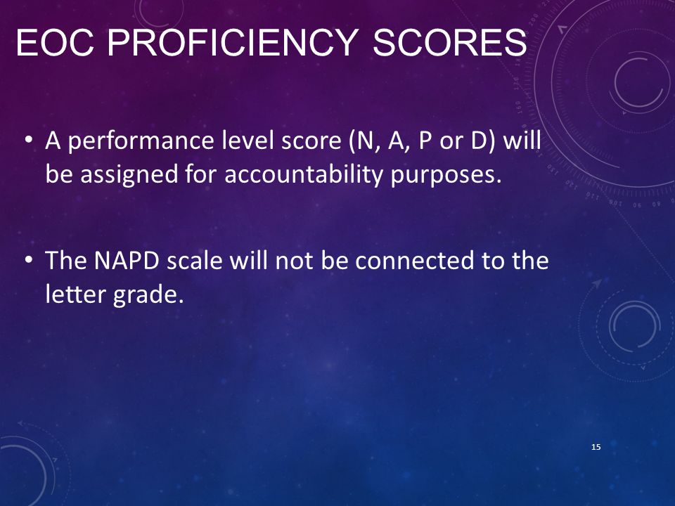EOC PROFICIENCY SCORES A performance level score (N, A, P or D) will be assigned for accountability purposes.