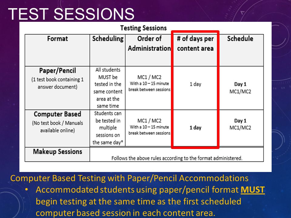 TEST SESSIONS Computer Based Testing with Paper/Pencil Accommodations Accommodated students using paper/pencil format MUST begin testing at the same time as the first scheduled computer based session in each content area.