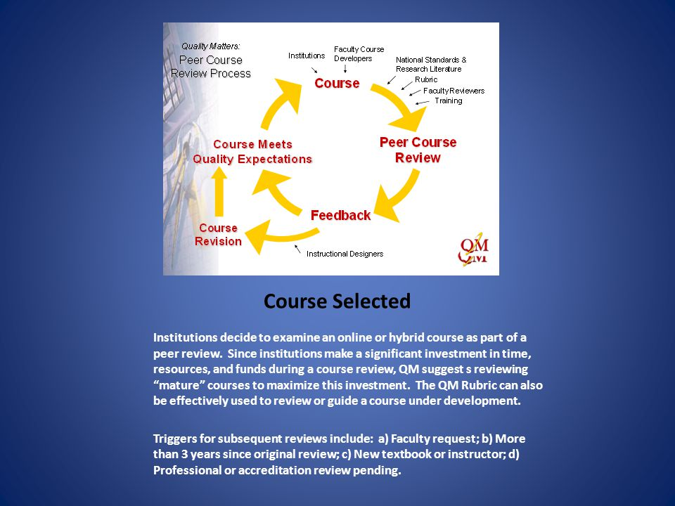 Course Selected Institutions decide to examine an online or hybrid course as part of a peer review.