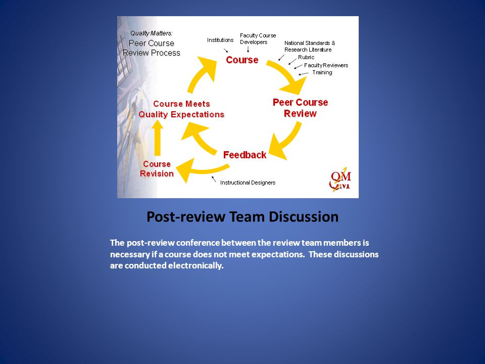 Final Review Report Submitted Once each peer reviewer completes his/her review and the team has met for a discussion, the report is submitted to QM, the course developer, or to the institution.