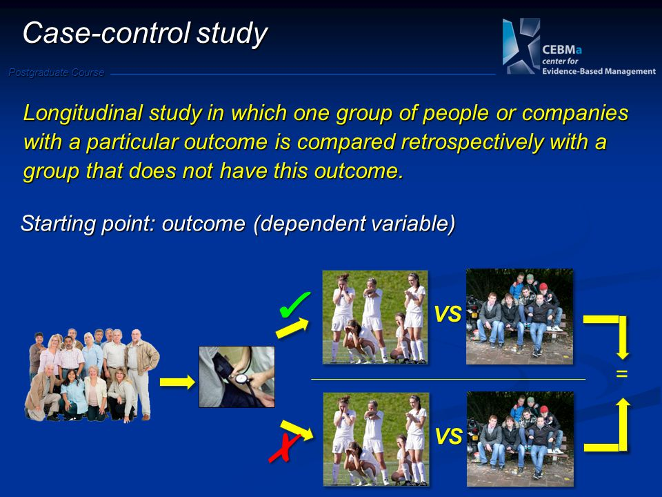 Postgraduate Course Case-control study Starting point: outcome (dependent variable) Longitudinal study in which one group of people or companies with a particular outcome is compared retrospectively with a group that does not have this outcome.