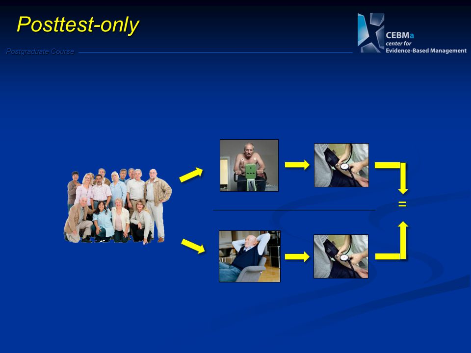 Postgraduate Course = Posttest-only