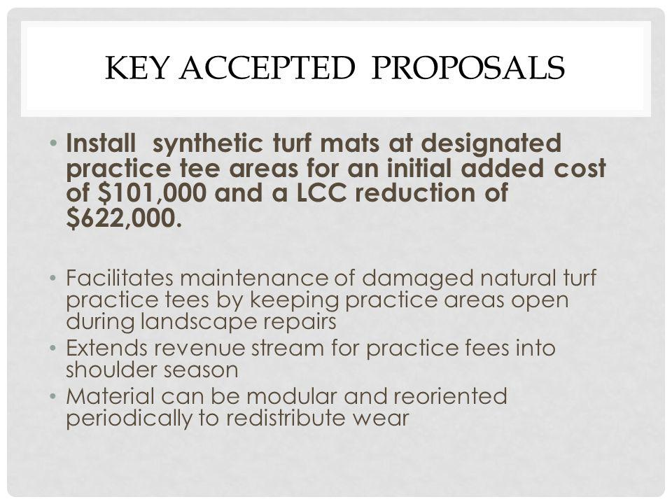KEY ACCEPTED PROPOSALS Install synthetic turf mats at designated practice tee areas for an initial added cost of $101,000 and a LCC reduction of $622,000.