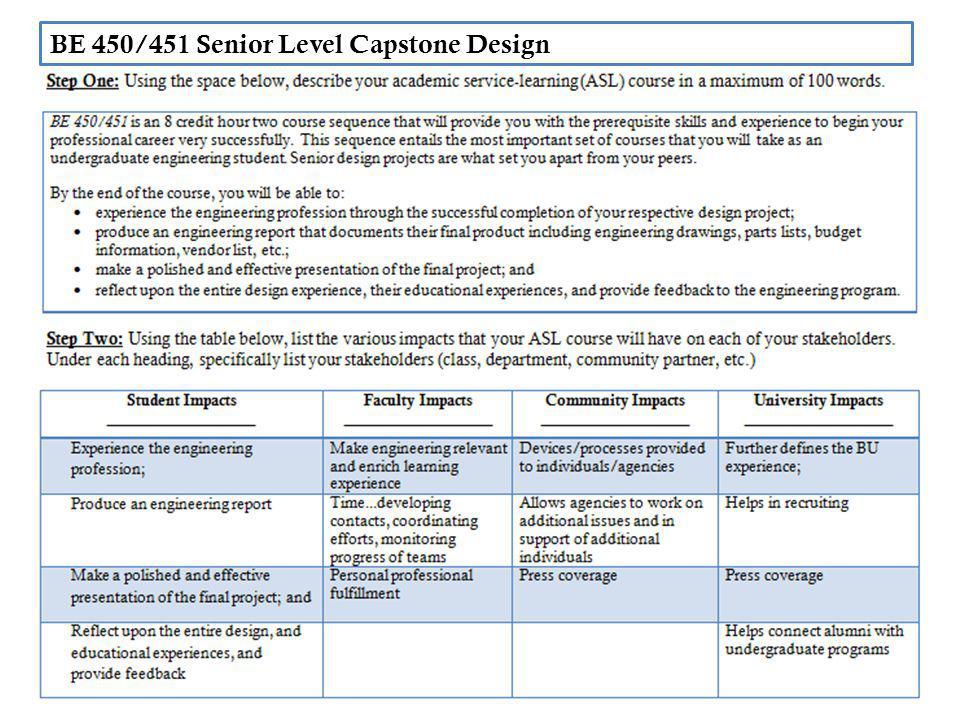 BE 450/451 Senior Level Capstone Design