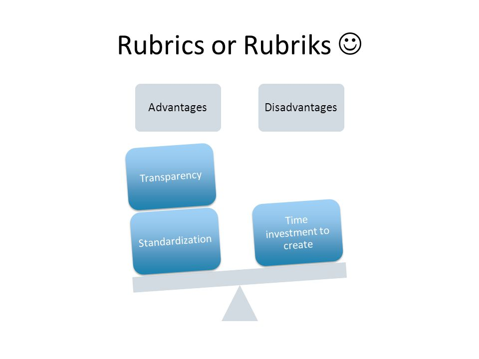 Rubrics or Rubriks AdvantagesDisadvantages StandardizationTransparency Time investment to create