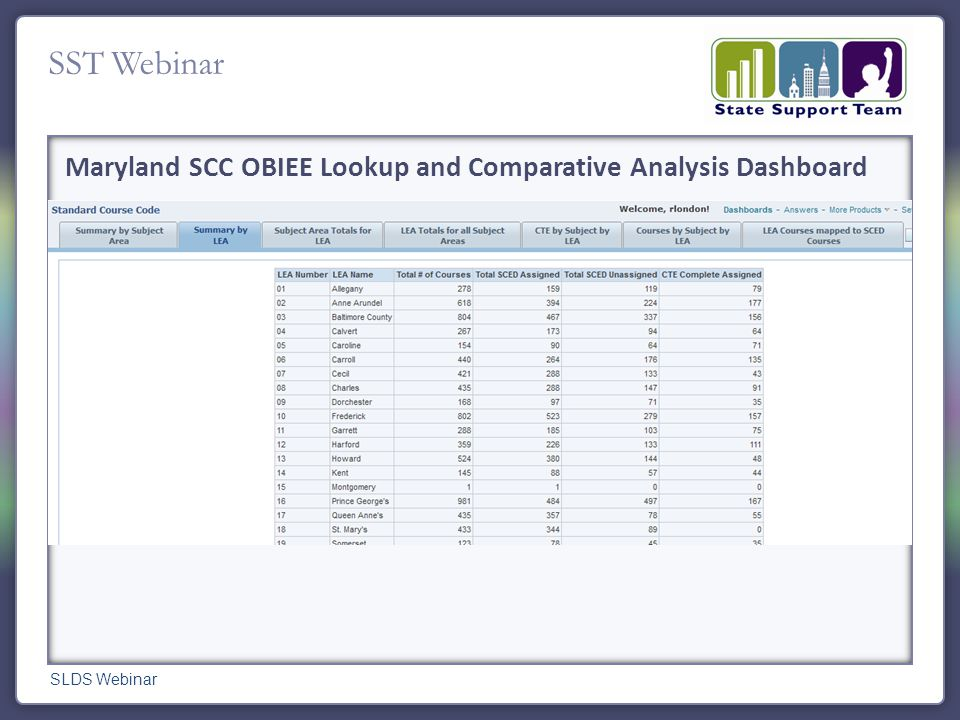 SST Webinar Maryland SCC OBIEE Lookup and Comparative Analysis Dashboard SLDS Webinar