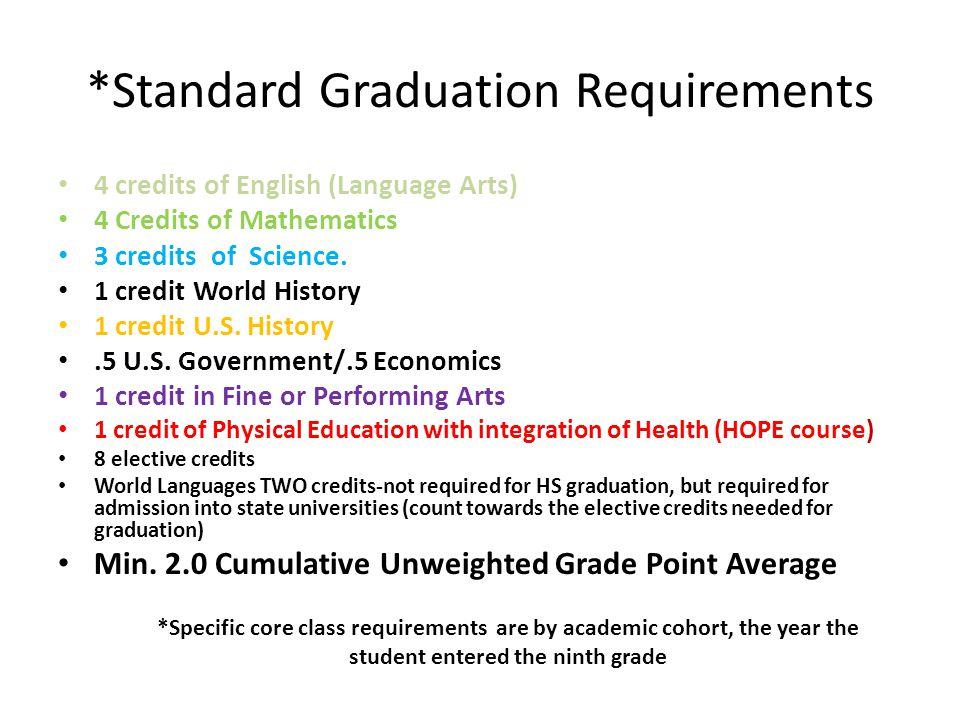 *Standard Graduation Requirements 4 credits of English (Language Arts) 4 Credits of Mathematics 3 credits of Science.