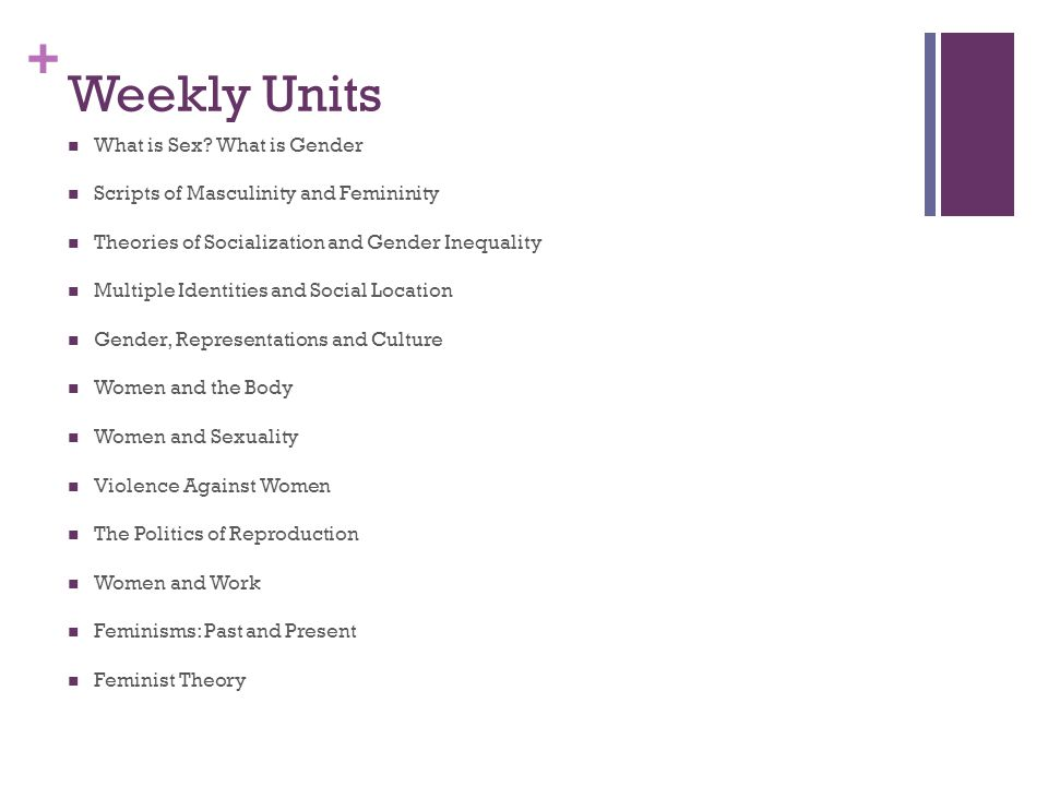 + Weekly Units What is Sex? What is Gender Scripts of Masculinity and Femininity Theories of Socialization and Gender Inequality Multiple Identities a