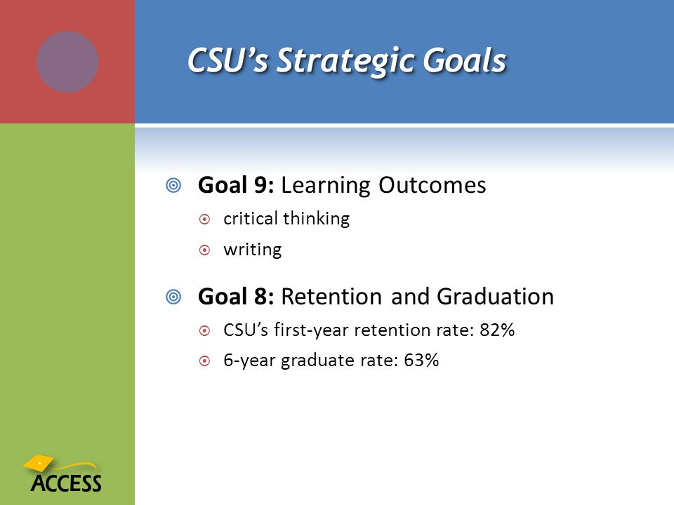 CSUs Strategic Goals Goal 9: Learning Outcomes critical thinking writing Goal 8: Retention and Graduation CSUs first-year retention rate: 82% 6-year graduate rate: 63%