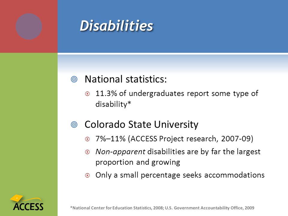 DisabilitiesDisabilities National statistics: 11.3% of undergraduates report some type of disability* Colorado State University 7%–11% (ACCESS Project research, 2007-09) Non-apparent disabilities are by far the largest proportion and growing Only a small percentage seeks accommodations *National Center for Education Statistics, 2008; U.S.