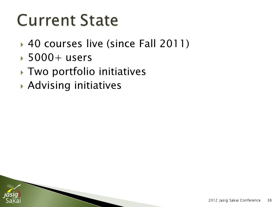 40 courses live (since Fall 2011) 5000+ users Two portfolio initiatives Advising initiatives 2012 Jasig Sakai Conference36