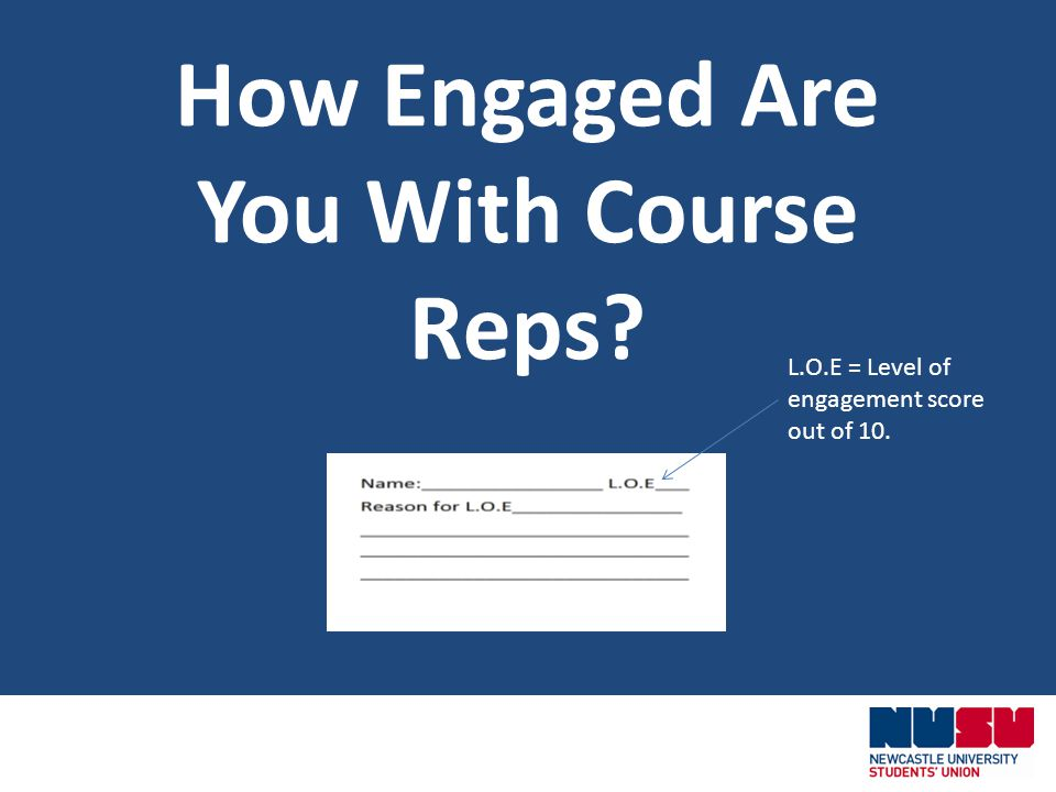 How Engaged Are You With Course Reps L.O.E = Level of engagement score out of 10.