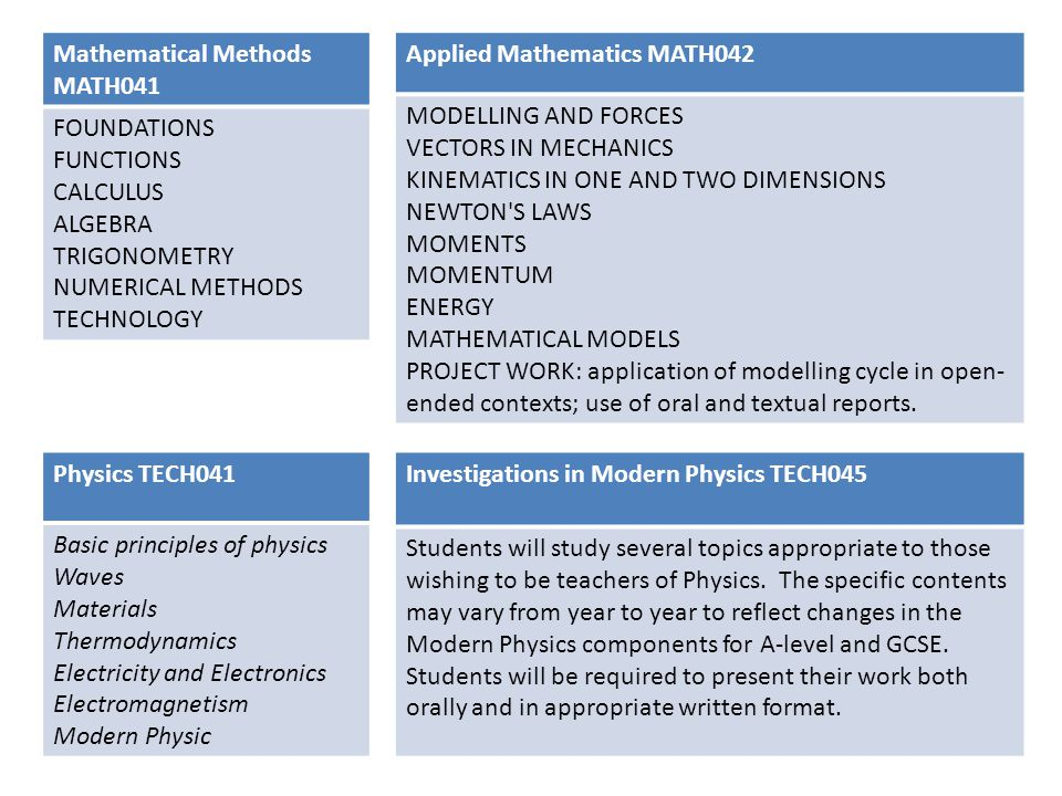 Mathematical Methods MATH041 FOUNDATIONS FUNCTIONS CALCULUS ALGEBRA TRIGONOMETRY NUMERICAL METHODS TECHNOLOGY Applied Mathematics MATH042 MODELLING AN
