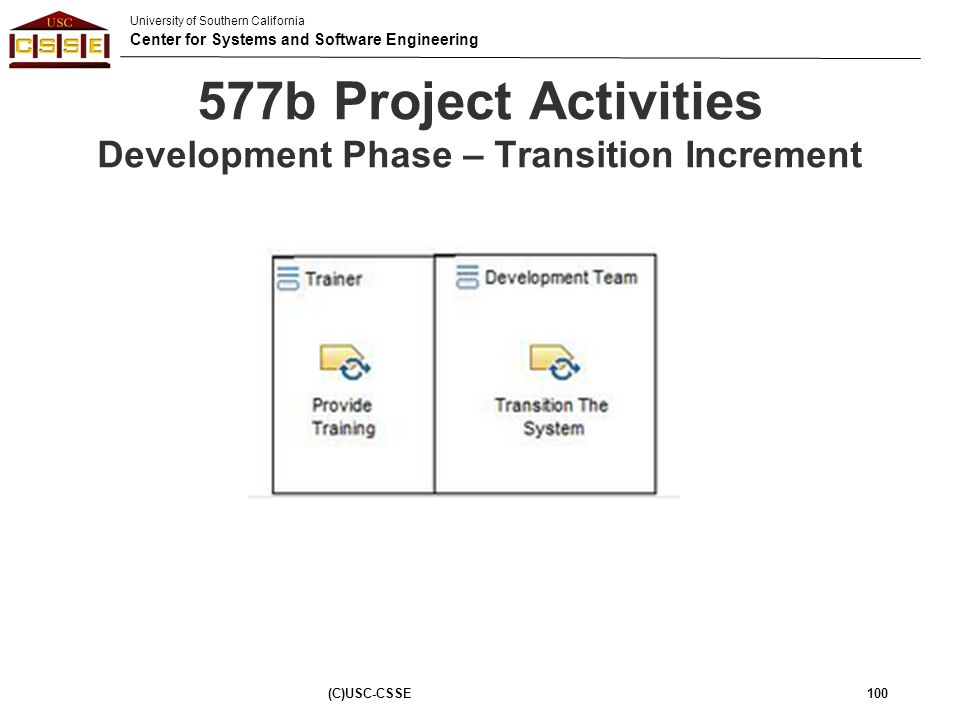 University of Southern California Center for Systems and Software Engineering 577b Project Activities Development Phase – Transition Increment (C)USC-