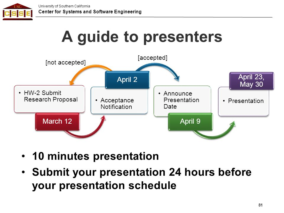University of Southern California Center for Systems and Software Engineering A guide to presenters 10 minutes presentation Submit your presentation 2