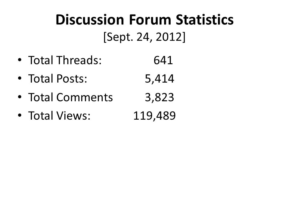 Discussion Forum Statistics [Sept. 24, 2012] Total Threads: 641 Total Posts: 5,414 Total Comments 3,823 Total Views:119,489
