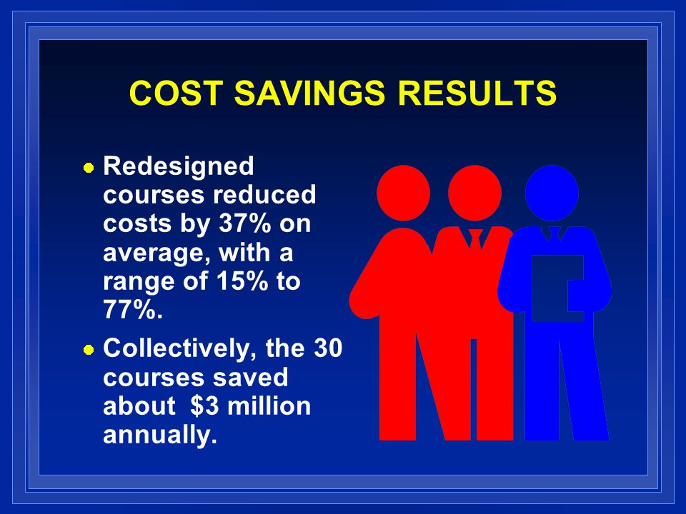 COST SAVINGS RESULTS Redesigned courses reduced costs by 37% on average, with a range of 15% to 77%.