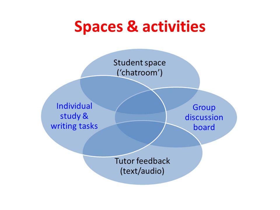 Spaces & activities