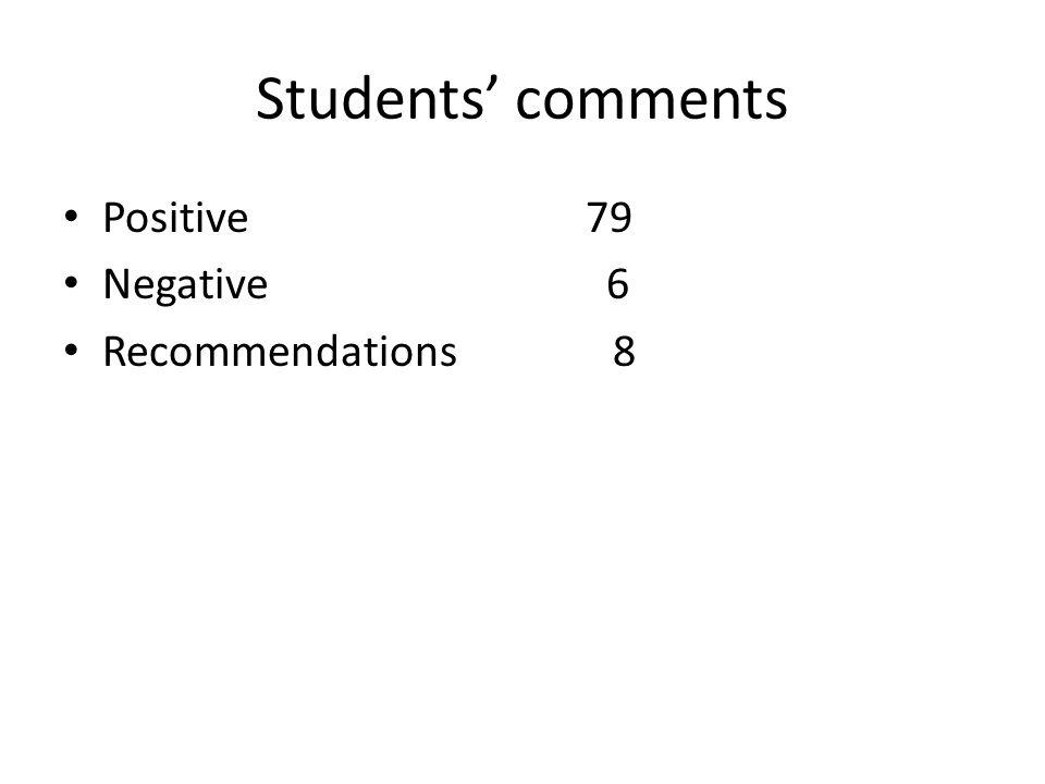 Students comments Positive79 Negative 6 Recommendations 8