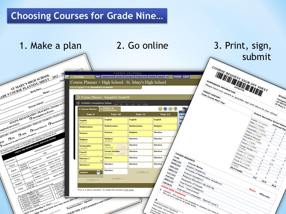 Choosing Courses for Grade Nine… 1. Make a plan 2. Go online3. Print, sign, submit