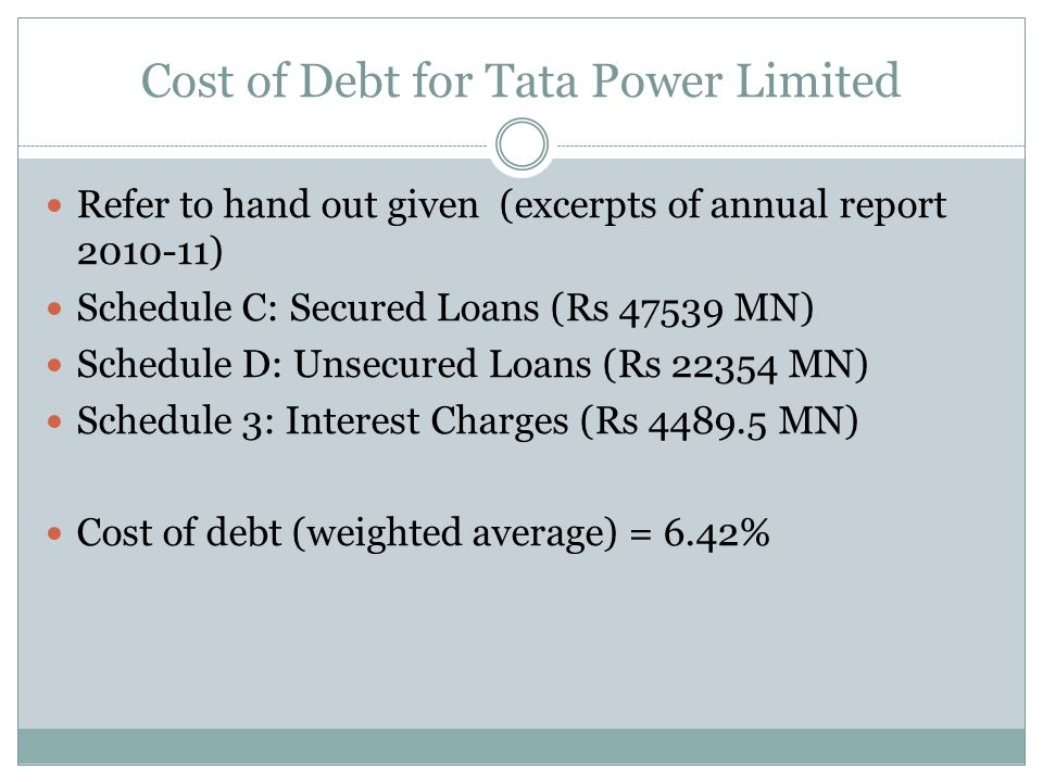 Cost of Debt for Tata Power Limited Refer to hand out given (excerpts of annual report 2010-11) Schedule C: Secured Loans (Rs 47539 MN) Schedule D: Unsecured Loans (Rs 22354 MN) Schedule 3: Interest Charges (Rs 4489.5 MN) Cost of debt (weighted average) = 6.42%