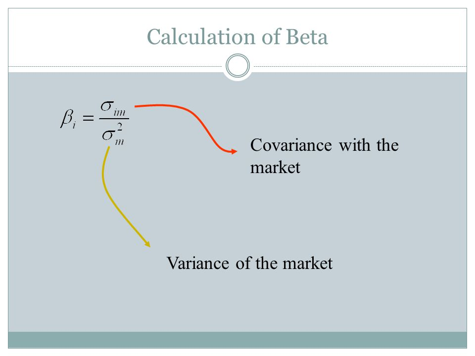 Calculation of Beta Covariance with the market Variance of the market