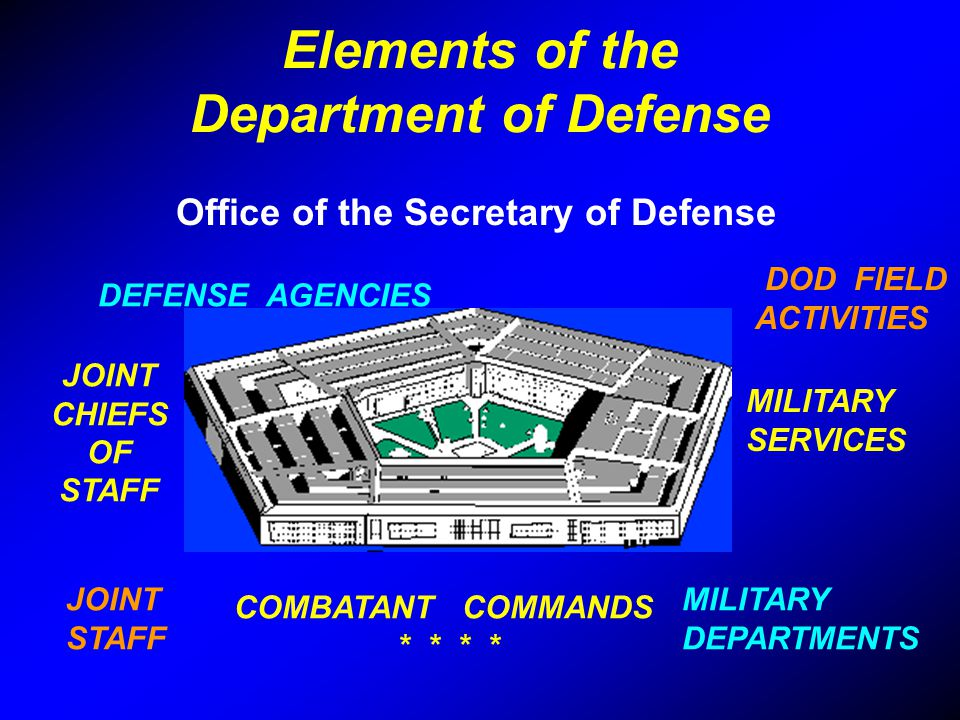Elements of the Department of Defense Office of the Secretary of Defense DEFENSE AGENCIES JOINT STAFF DOD FIELD ACTIVITIES COMBATANT COMMANDS * * MILI