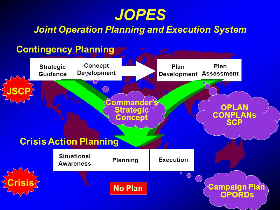 Plan Development Plan Assessment No Plan Contingency Planning JSCP Strategic Guidance Concept Development OPOR D Execution Planning Situational Awaren