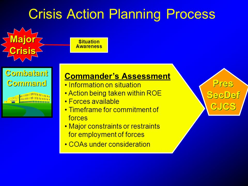 PresSecDefCJCSPresSecDefCJCS Commanders Assessment Information on situation Action being taken within ROE Forces available Timeframe for commitment of