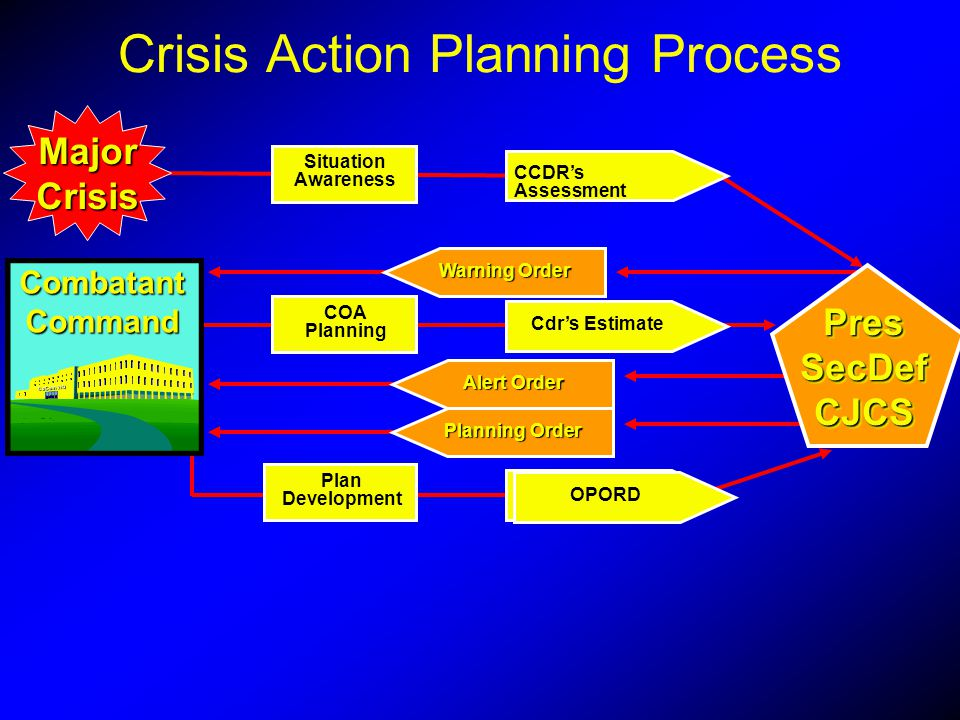 MajorCrisis Cdrs Estimate Situation Awareness COA Planning ExecutionPlanning OPORD Plan Development Crisis Action Planning Process Alert Order Plannin