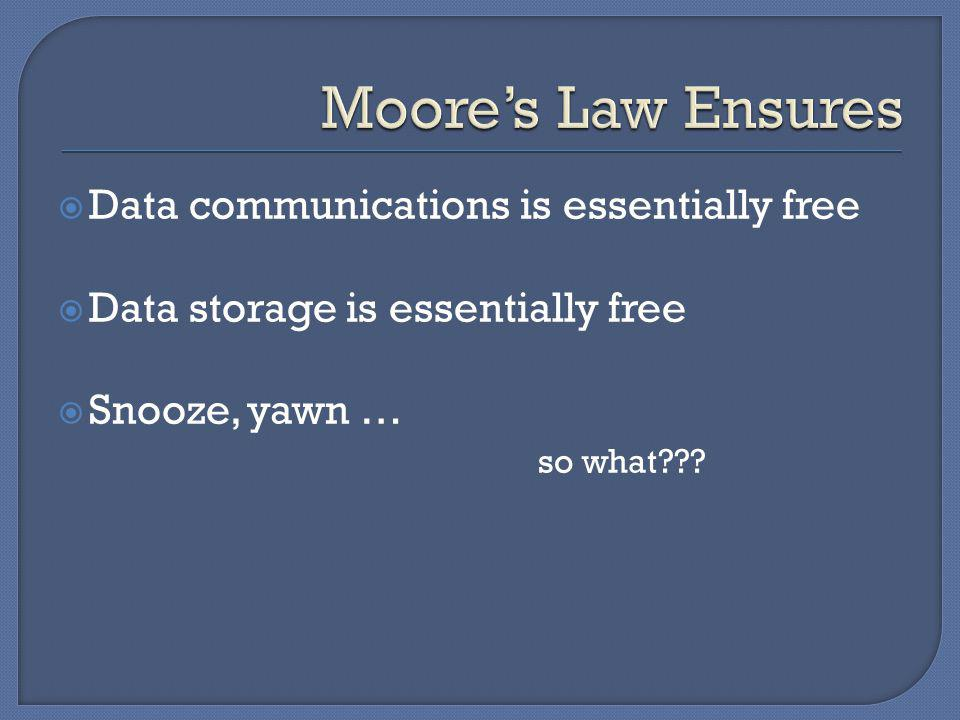 Data communications is essentially free Data storage is essentially free Snooze, yawn … so what???