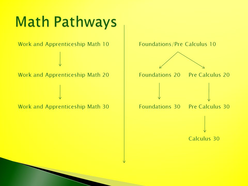 Work and Apprenticeship Math 10Foundations/Pre Calculus 10 Work and Apprenticeship Math 20Foundations 20Pre Calculus 20 Work and Apprenticeship Math 3