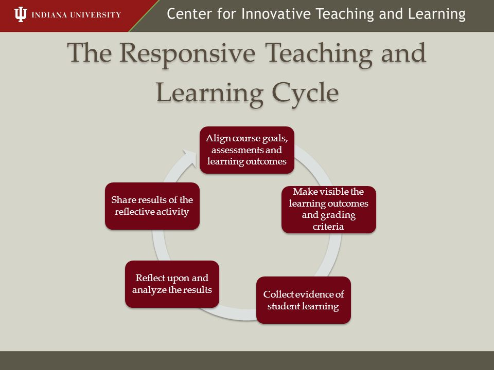 Align course goals, assessments and learning outcomes Make visible the learning outcomes and grading criteria Collect evidence of student learning Ref