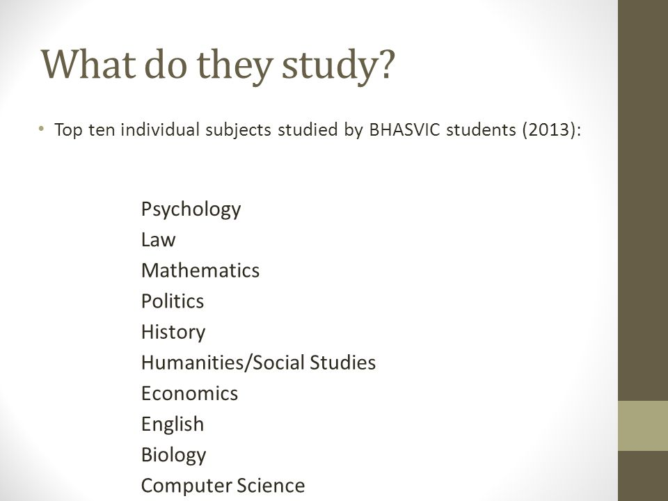 What do they study? Top ten individual subjects studied by BHASVIC students (2013): Psychology Law Mathematics Politics History Humanities/Social Stud
