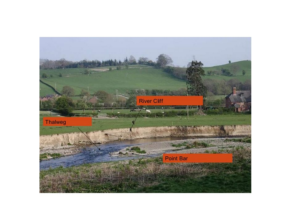 Meander bend on the River Conwy A B Explain why there is more deposition at A rather than at B (3) A cross section through a meander
