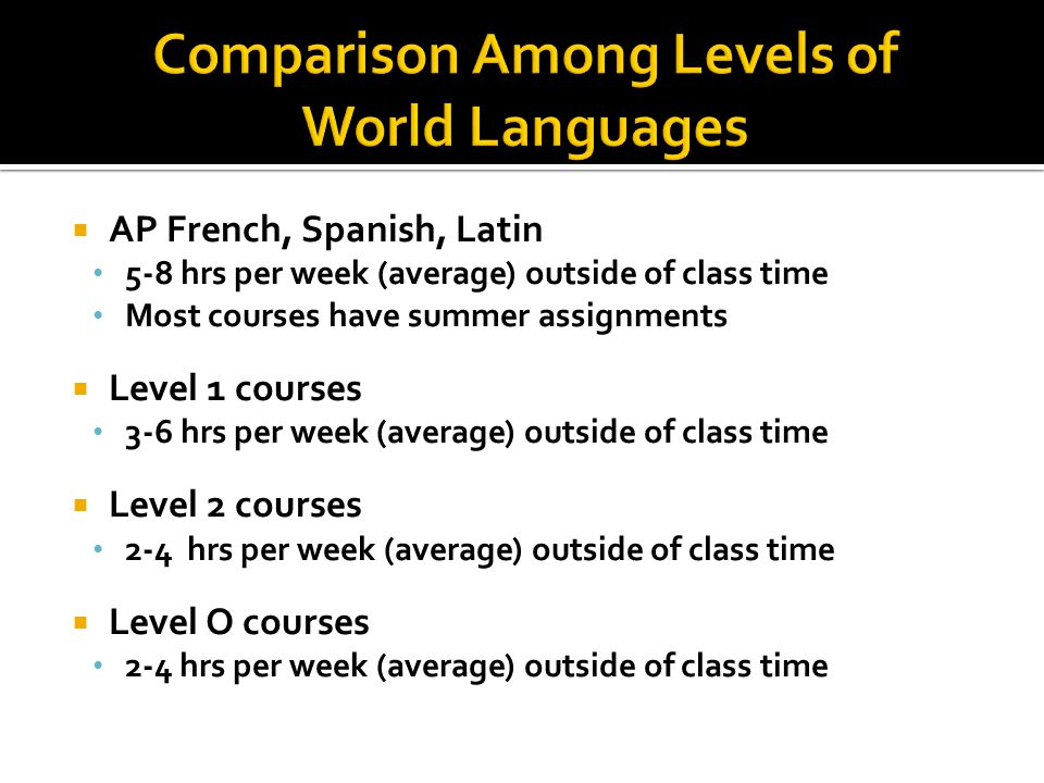 AP French, Spanish, Latin 5-8 hrs per week (average) outside of class time Most courses have summer assignments Level 1 courses 3-6 hrs per week (aver