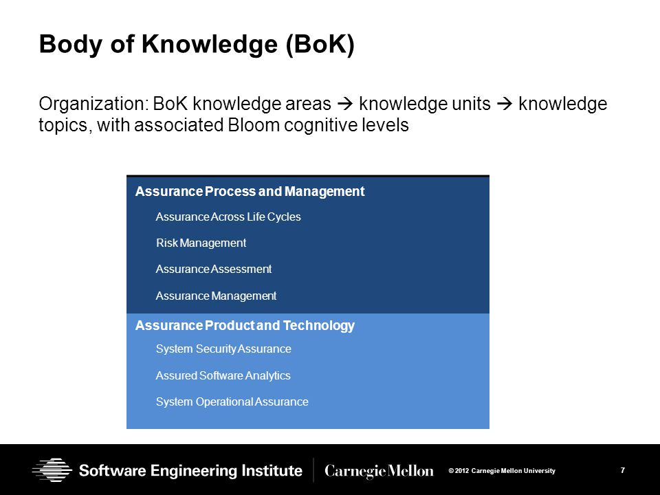7 © 2012 Carnegie Mellon University Body of Knowledge (BoK) Organization: BoK knowledge areas knowledge units knowledge topics, with associated Bloom cognitive levels Assurance Process and Management Assurance Across Life Cycles Risk Management Assurance Assessment Assurance Management Assurance Product and Technology System Security Assurance Assured Software Analytics System Operational Assurance