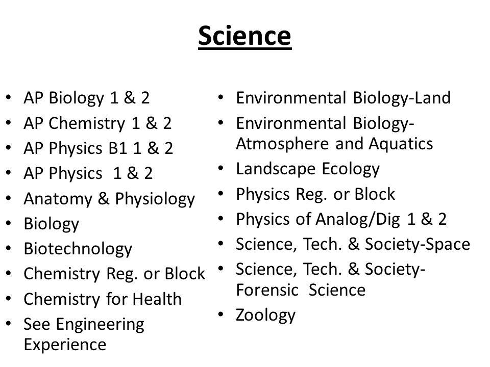 Science AP Biology 1 & 2 AP Chemistry 1 & 2 AP Physics B1 1 & 2 AP Physics 1 & 2 Anatomy & Physiology Biology Biotechnology Chemistry Reg. or Block Ch