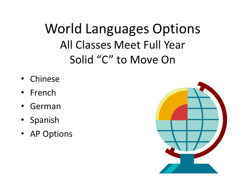 World Languages Options All Classes Meet Full Year Solid C to Move On Chinese French German Spanish AP Options