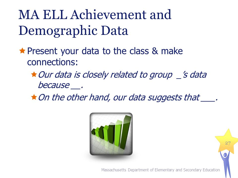 MA ELL Achievement and Demographic Data Present your data to the class & make connections: Our data is closely related to group _s data because __.