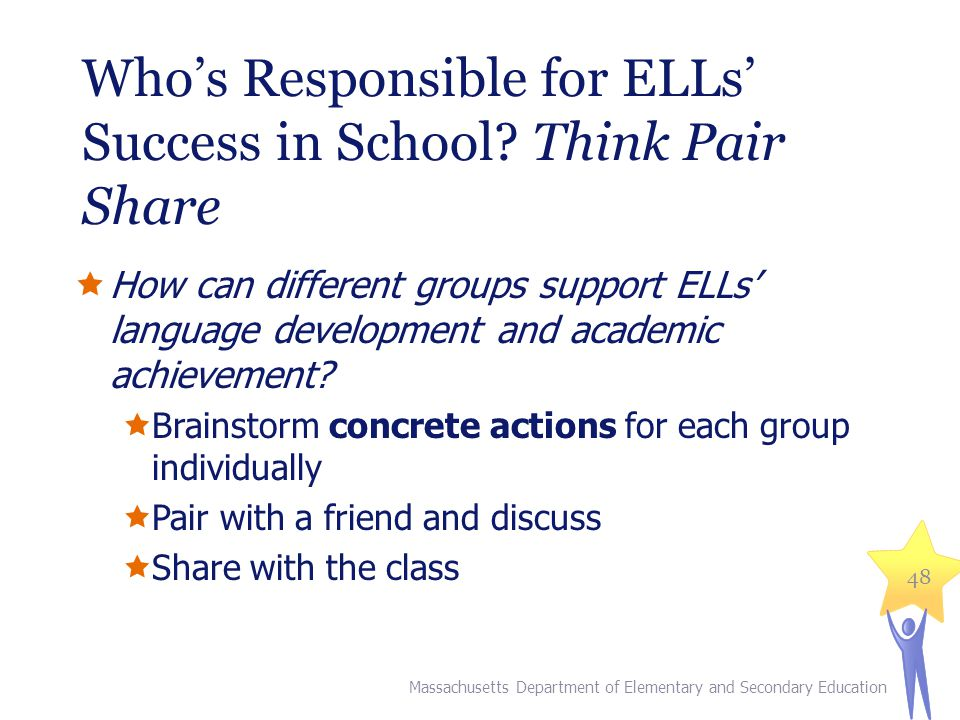 Whos Responsible for ELLs Success in School.