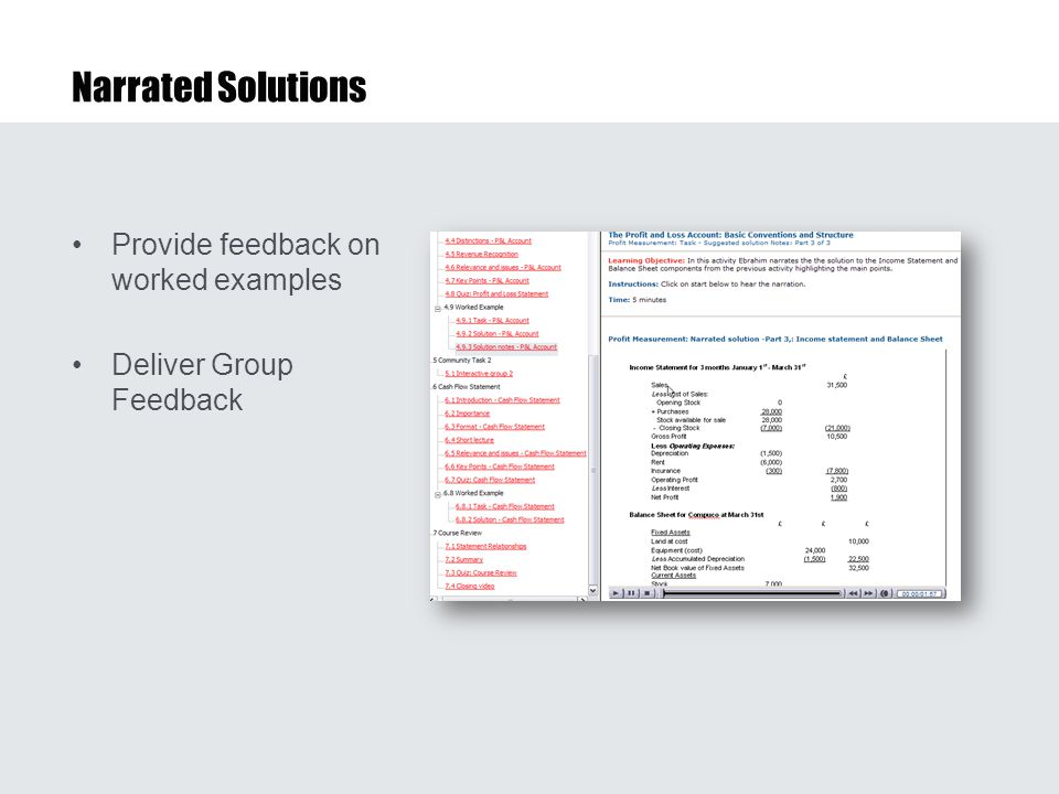 Narrated Solutions Provide feedback on worked examples Deliver Group Feedback