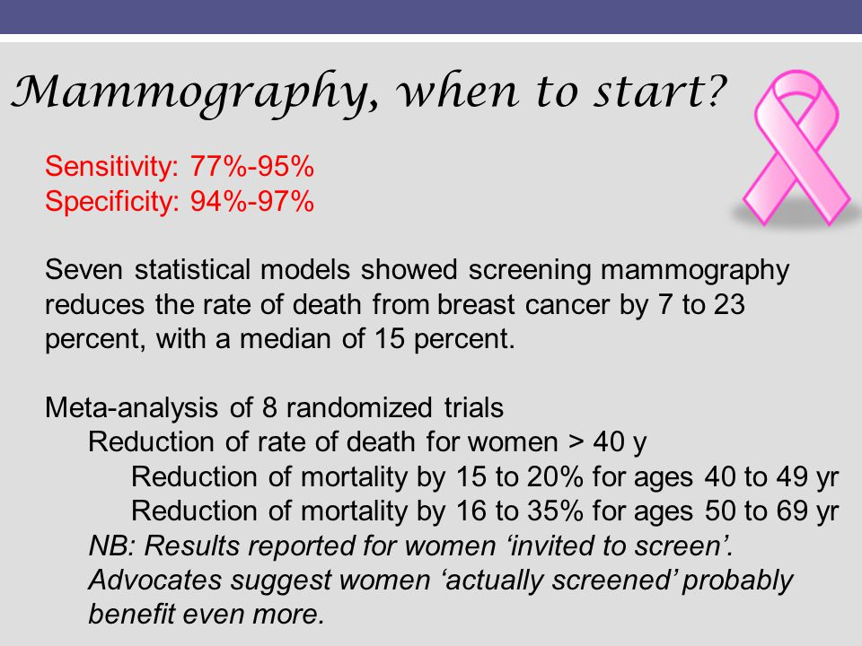 Sensitivity: 77%-95% Specificity: 94%-97% Seven statistical models showed screening mammography reduces the rate of death from breast cancer by 7 to 2